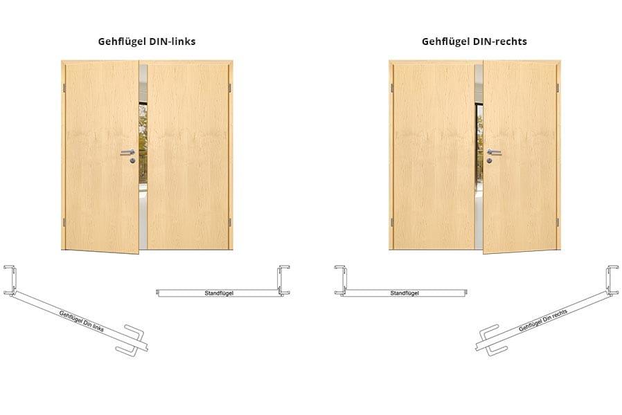 Gehflügel DIN-links und DIN-rechts